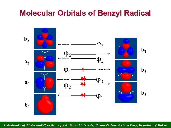Molecular Orbitals of Benzyl Radical b 2 φ7 φ6 a 2 φ5 φ4 φ2