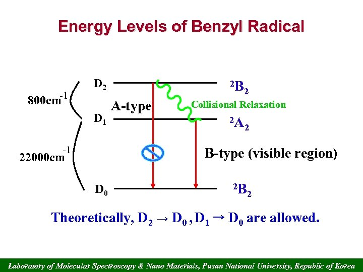 Energy Levels of Benzyl Radical -1 D 2 800 cm D 1 -1 2