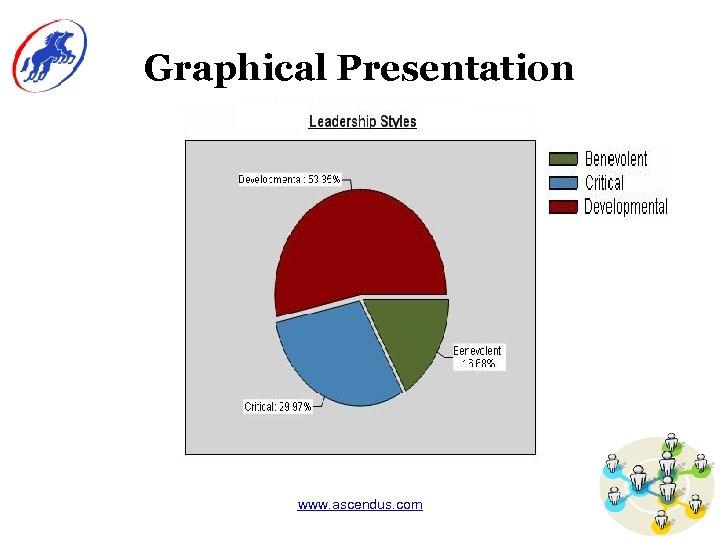 Graphical Presentation www. ascendus. com