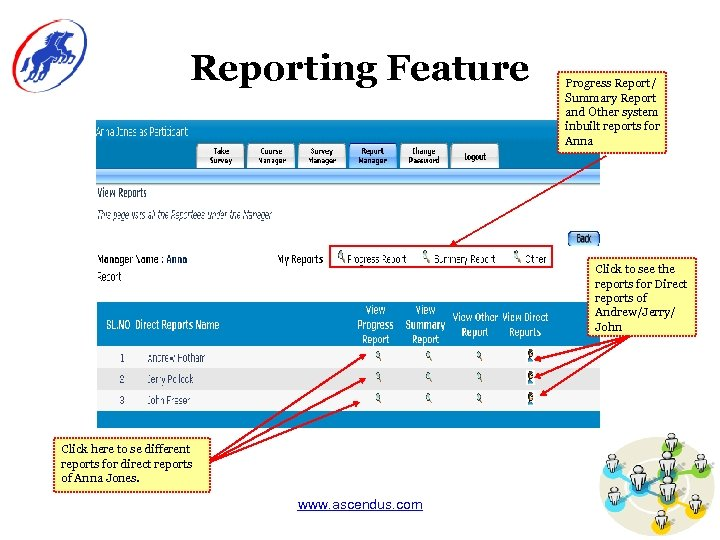 Reporting Feature Progress Report/ Summary Report and Other system inbuilt reports for Anna Click