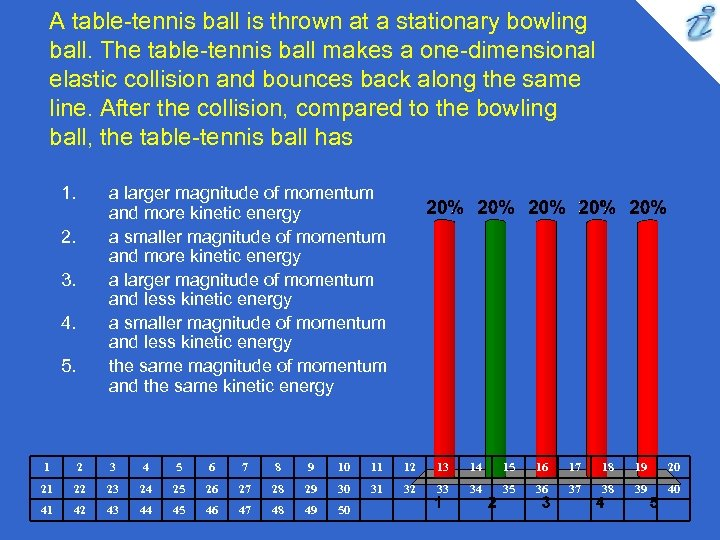 A table-tennis ball is thrown at a stationary bowling ball. The table-tennis ball makes