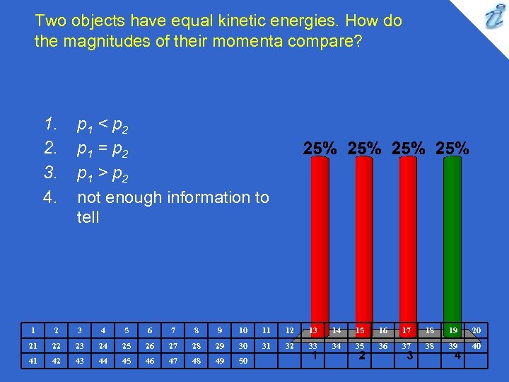 Two objects have equal kinetic energies. How do the magnitudes of their momenta compare?