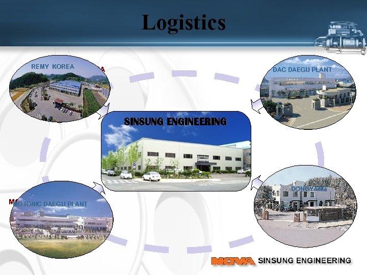 Logistics REMY KOREA DELCOREMY KOREA DAC DAEGU PLANT SINSUNG ENGINEERING DONGYANG MOTONIC DAEGU PLANT