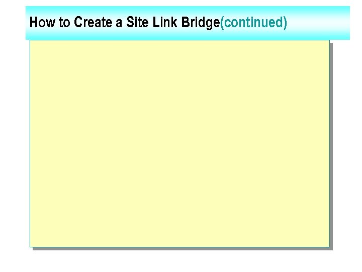 How to Create a Site Link Bridge(continued)