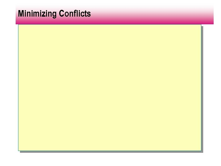 Minimizing Conflicts