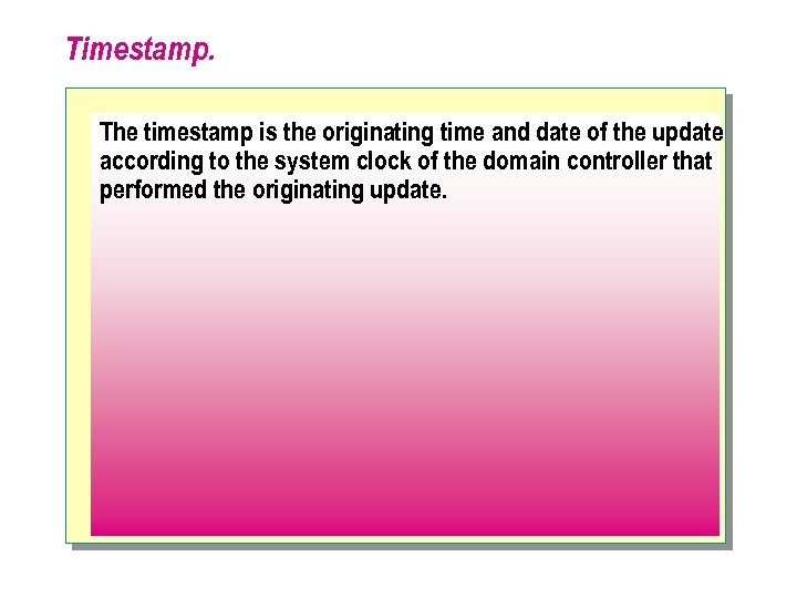 Timestamp. The timestamp is the originating time and date of the update according to