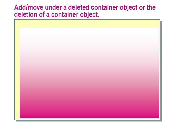 Add/move under a deleted container object or the deletion of a container object.
