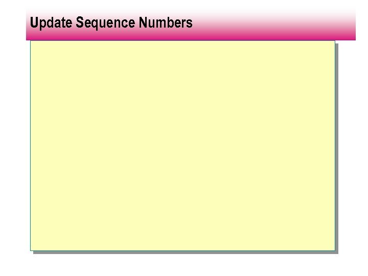 Update Sequence Numbers