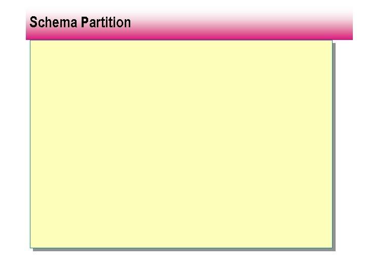 Schema Partition
