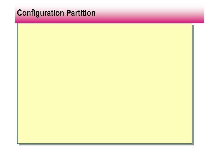 Configuration Partition