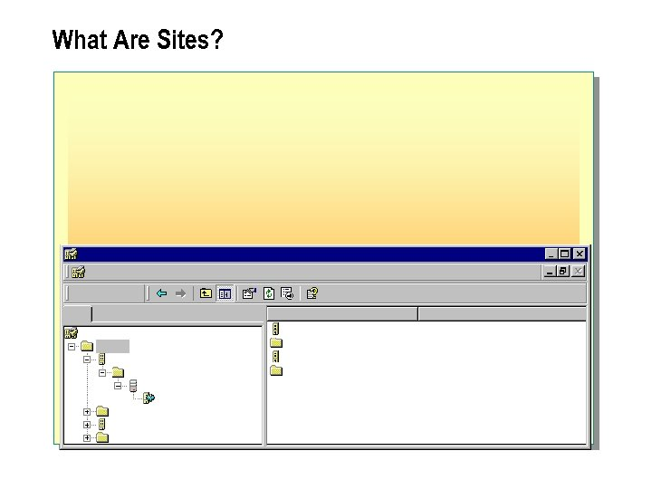 What Are Sites?