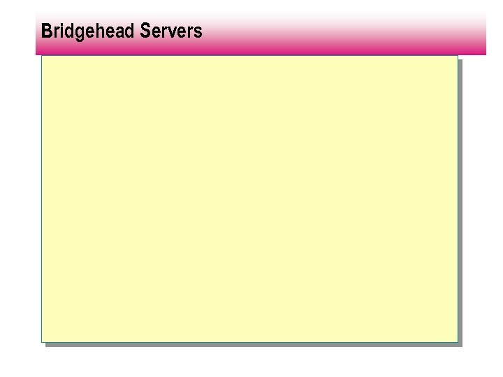 Bridgehead Servers