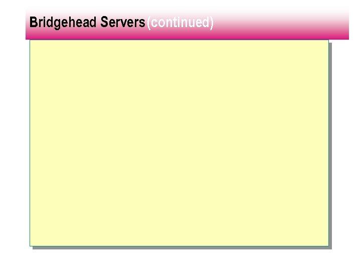 Bridgehead Servers (continued)