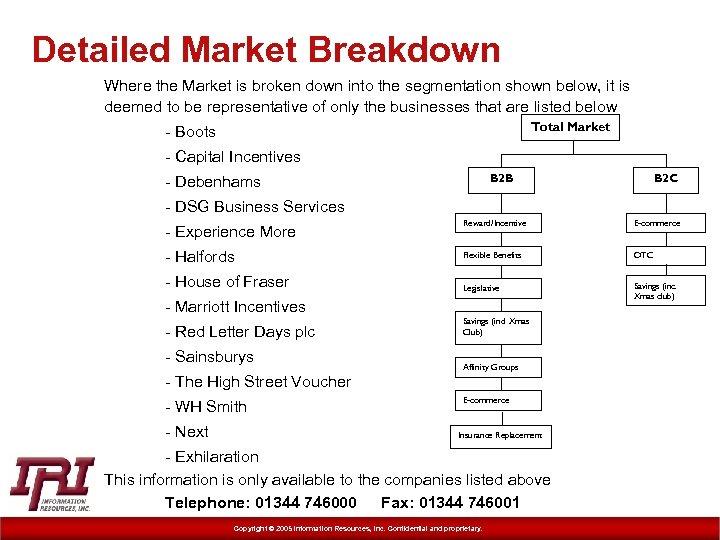 Detailed Market Breakdown Where the Market is broken down into the segmentation shown below,