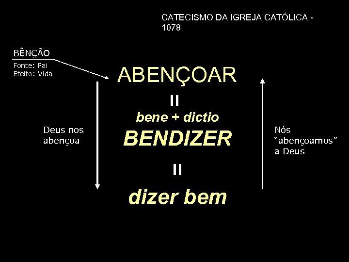 CATECISMO DA IGREJA CATÓLICA - 1078 BÊNÇÃO Fonte: Pai Efeito: Vida Deus nos abençoa