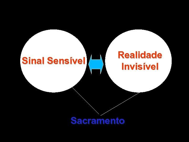 Sinal Sensível Realidade Invisível Sacramento
