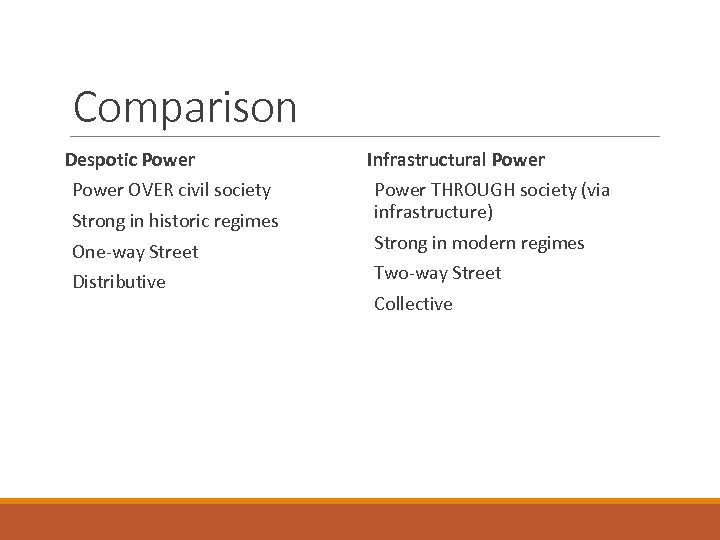 Comparison Despotic Power OVER civil society Strong in historic regimes One-way Street Distributive Infrastructural