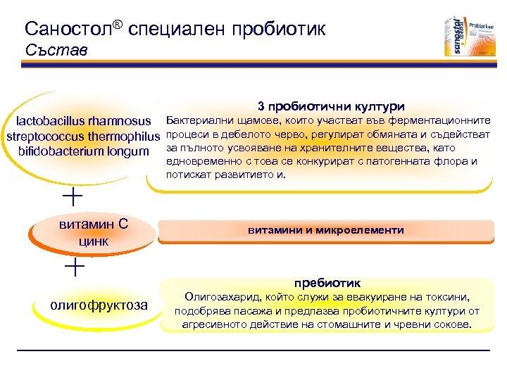 Саностол® специален пробиотик Състав 3 пробиотични култури lactobacillus rhamnosus Бактериални щамове, които участват във
