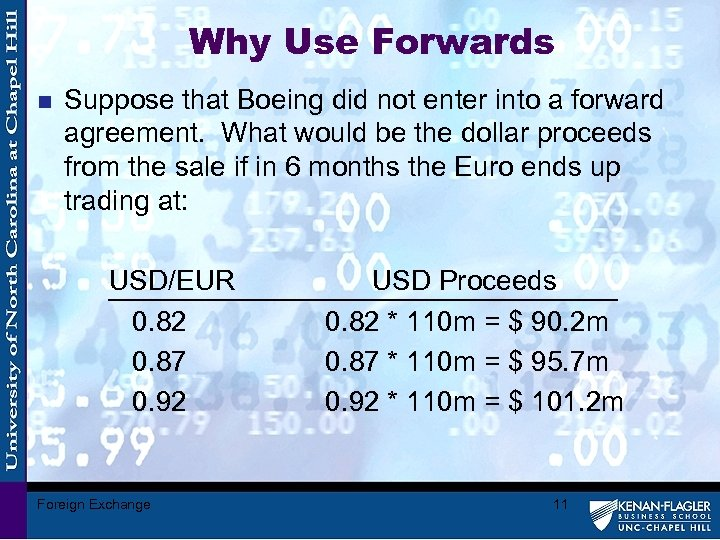 Why Use Forwards n Suppose that Boeing did not enter into a forward agreement.