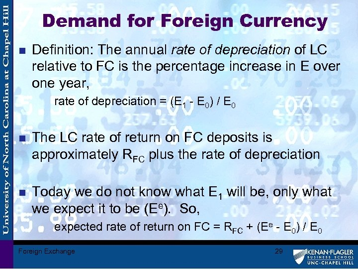 Demand for Foreign Currency n Definition: The annual rate of depreciation of LC relative
