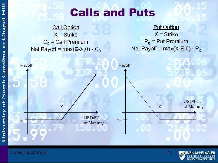 Calls and Puts Put Option X = Strike P 0 = Put Premium Net