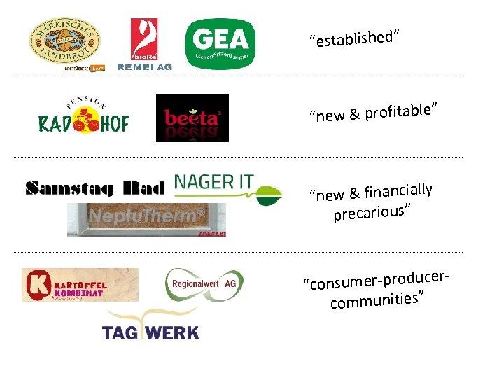 """established"" "" ""new & profitable ""new & financially precarious"" cer""consumer-produ communities"""