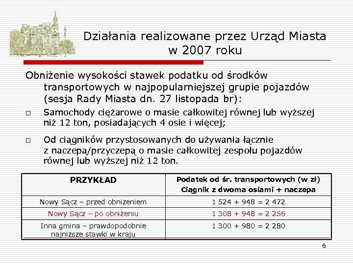 Działania realizowane przez Urząd Miasta w 2007 roku Obniżenie wysokości stawek podatku od środków