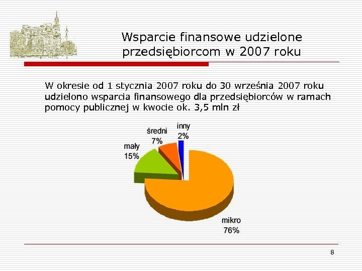 Wsparcie finansowe udzielone przedsiębiorcom w 2007 roku W okresie od 1 stycznia 2007 roku