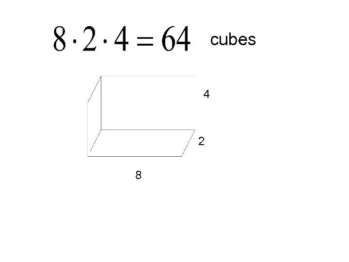 cubes 4 2 8