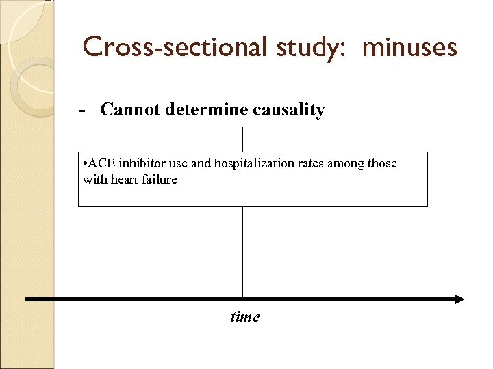 Cross-sectional study: minuses - Cannot determine causality • ACE inhibitor use and hospitalization rates