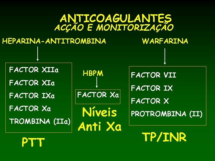 ANTICOAGULANTES ACÇÃO E MONITORIZAÇÃO HEPARINA-ANTITROMBINA FACTOR XIIa FACTOR XIa HBPM FACTOR IXa FACTOR Xa