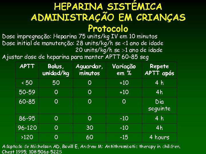 HEPARINA SISTÉMICA ADMINISTRAÇÃO EM CRIANÇAS Protocolo Dose impregnação: Heparina 75 units/kg IV em 10