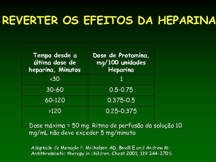 REVERTER OS EFEITOS DA HEPARINA Tempo desde a última dose de heparina, Minutos Dose