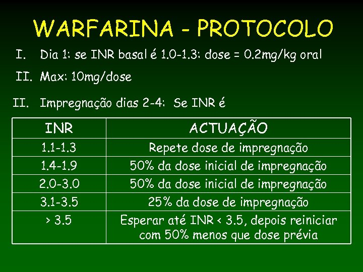 WARFARINA - PROTOCOLO I. Dia 1: se INR basal é 1. 0 -1. 3: