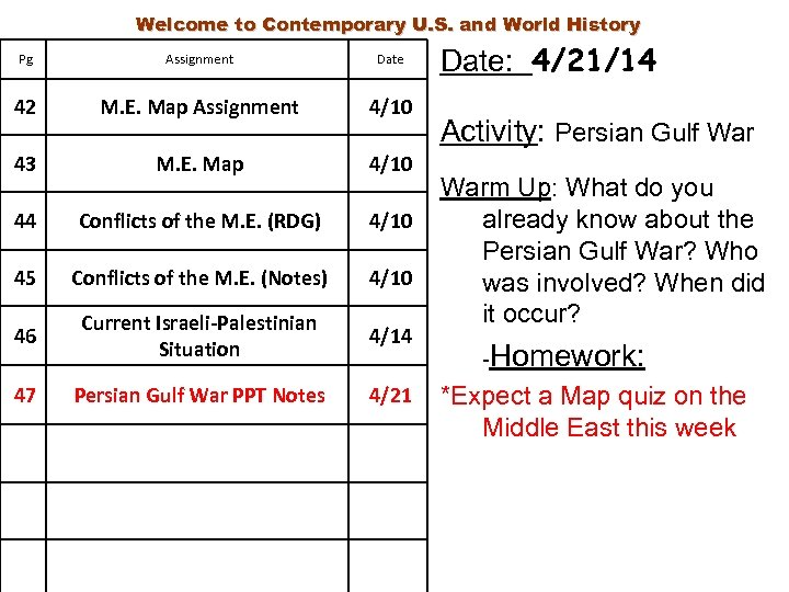Welcome to Contemporary U. S. and World History Pg Assignment Date 42 M. E.