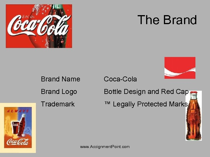The Brand Name Coca-Cola Brand Logo Bottle Design and Red Cap Trademark ™ Legally
