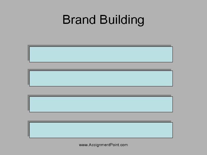 Brand Building www. Assignment. Point. com