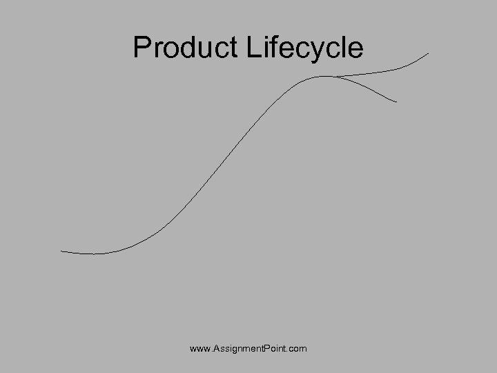 Product Lifecycle www. Assignment. Point. com