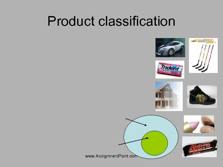 Product classification www. Assignment. Point. com