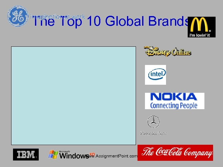 The Top 10 Global Brands www. Assignment. Point. com