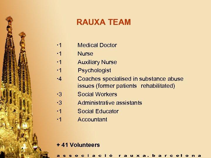 RAUXA TEAM 1 1 4 3 3 1 1 Medical Doctor Nurse Auxiliary Nurse