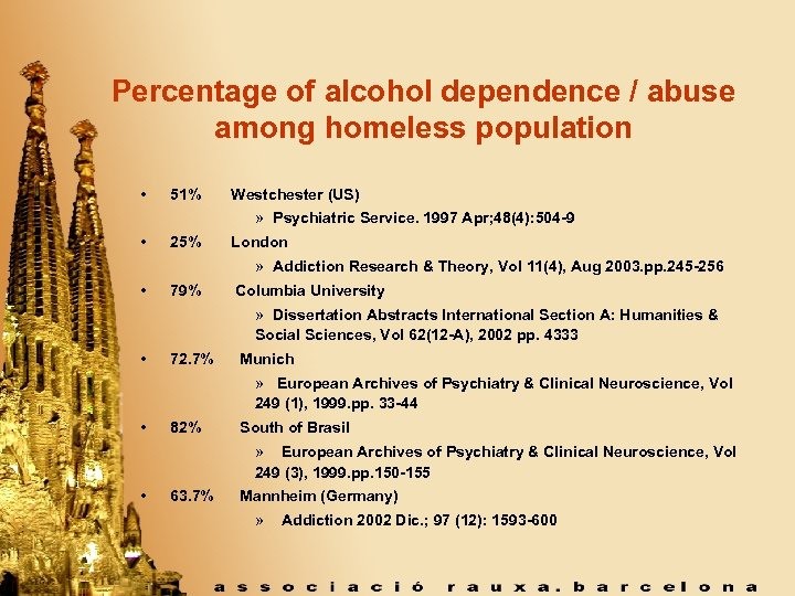 Percentage of alcohol dependence / abuse among homeless population • 51% Westchester (US) »