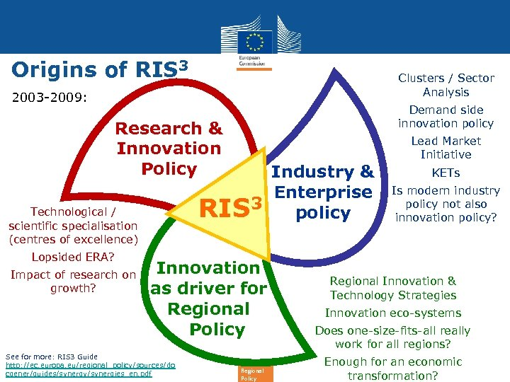 Origins of RIS 3 Clusters / Sector Analysis 2003 -2009: Demand side innovation policy
