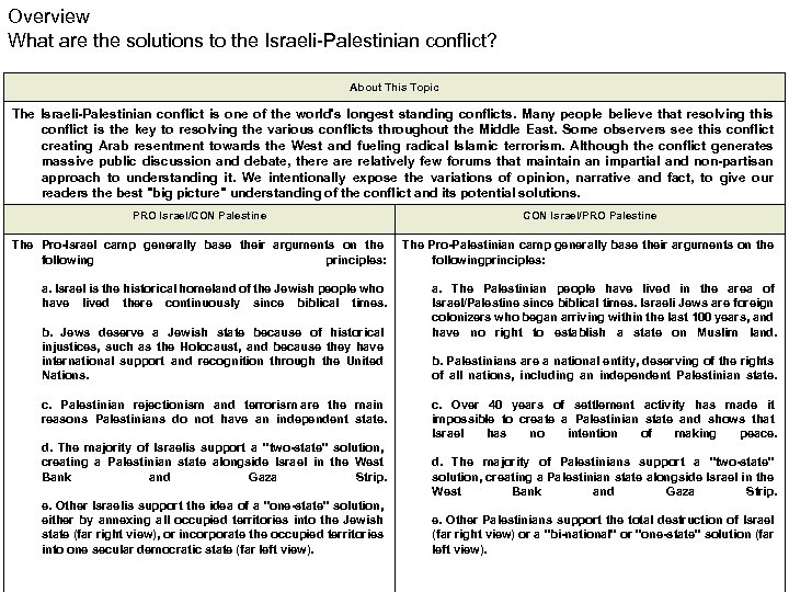 Overview What are the solutions to the Israeli-Palestinian conflict? About This Topic The Israeli-Palestinian