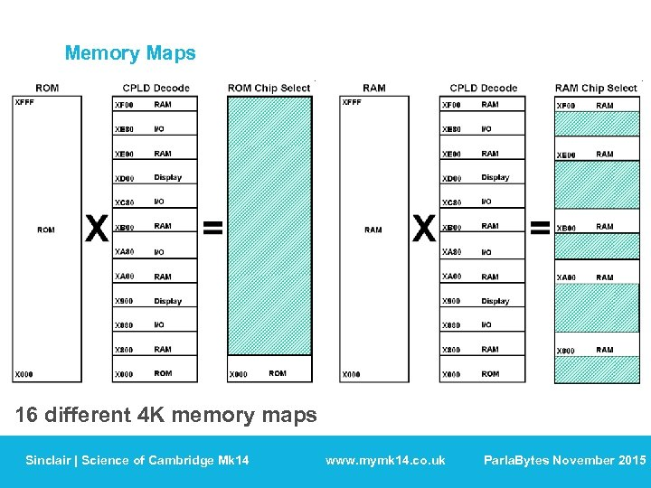 Memory Maps 16 different 4 K memory maps Sinclair | Science of Cambridge Mk