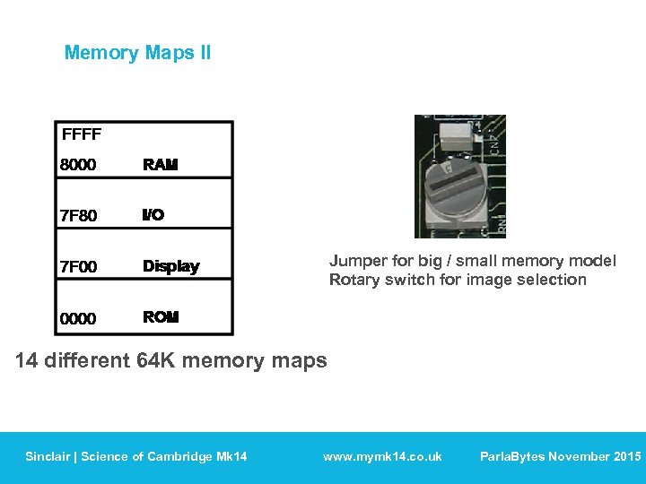 Memory Maps II Jumper for big / small memory model Rotary switch for image