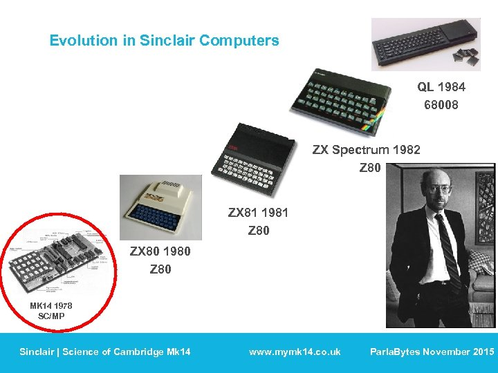 Evolution in Sinclair Computers QL 1984 68008 ZX Spectrum 1982 Z 80 ZX 81