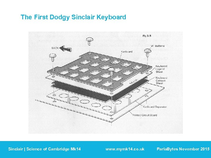The First Dodgy Sinclair Keyboard Sinclair | Science of Cambridge Mk 14 www. mymk