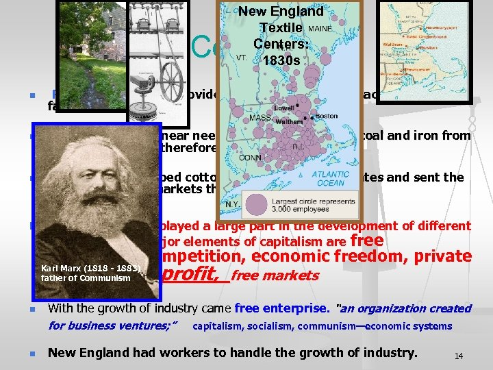 New England Textile Centers: 1830 s I. Continued n Rivers and streams provided waterpower