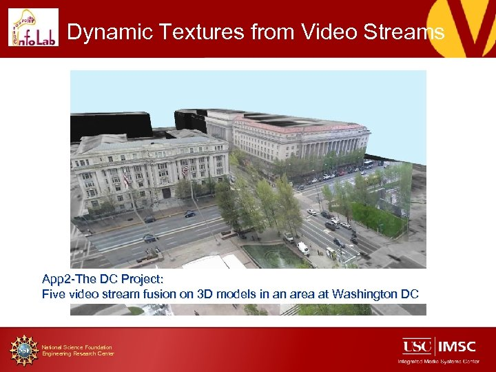 Dynamic Textures from Video Streams App 2 -The DC Project: Five video stream fusion